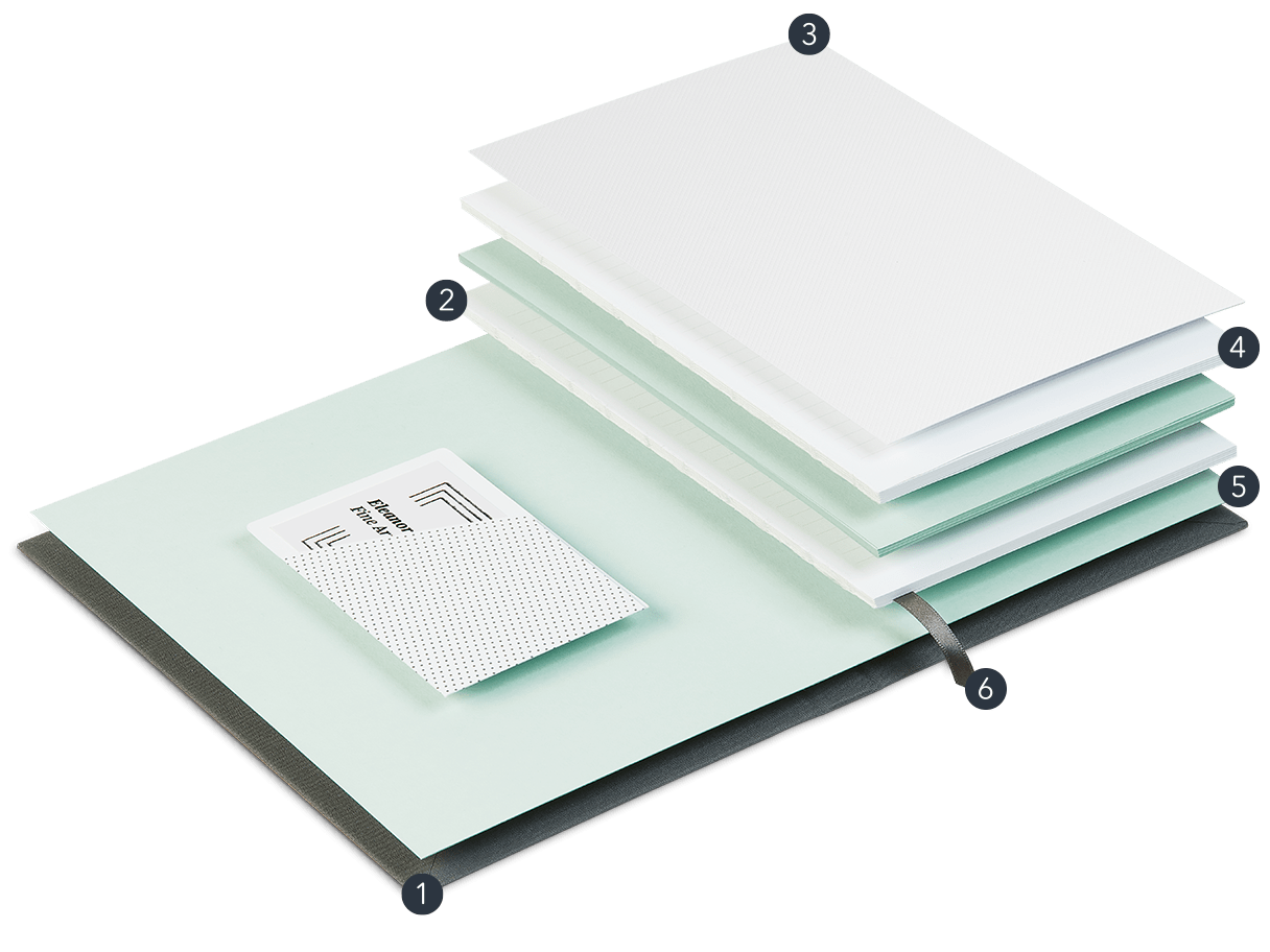 Deconstructed Hardcover Notebook with cloth hard cover, Swiss binding, colored central seam and wayfinding ribbon