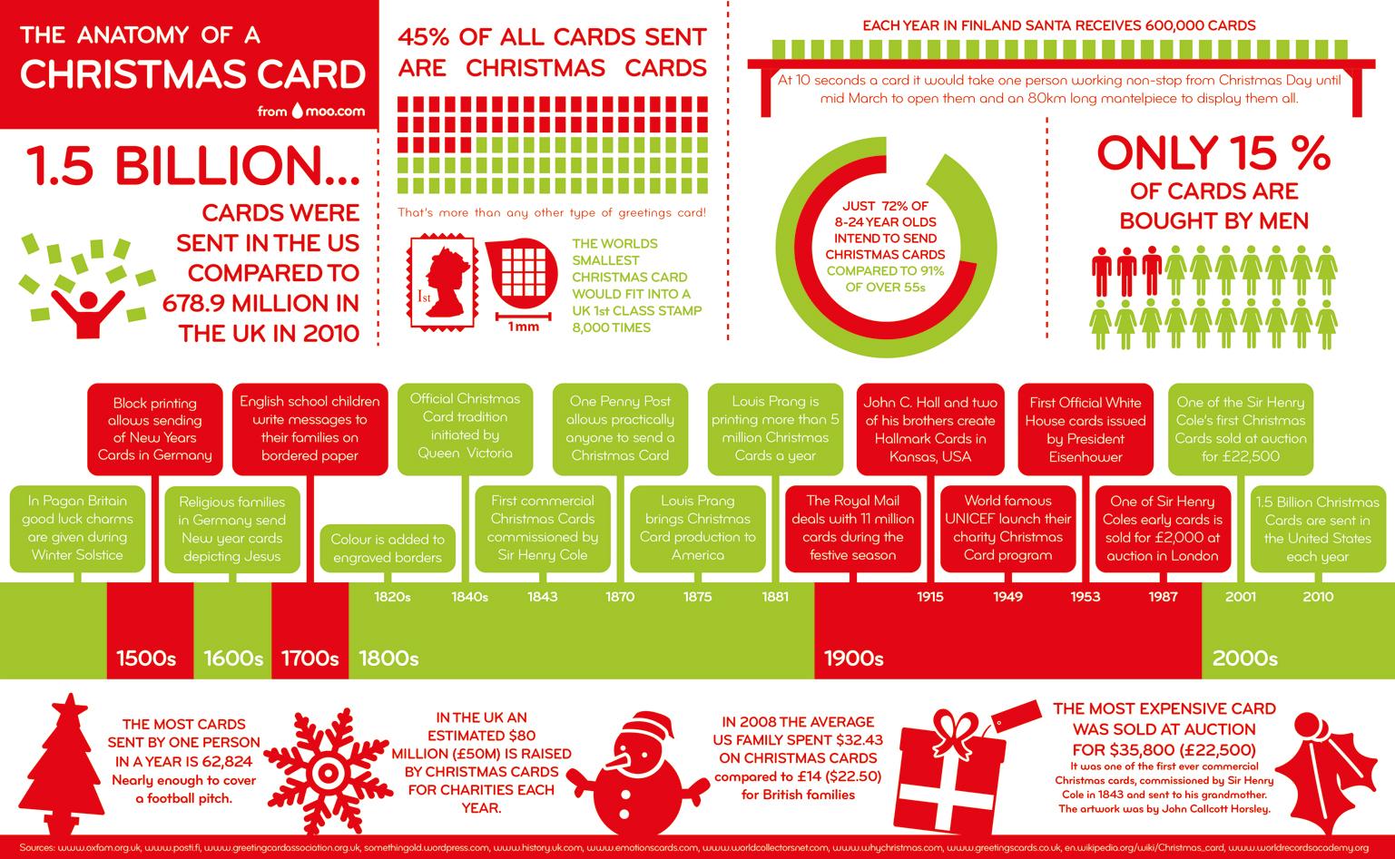 MOO Christmas Cards